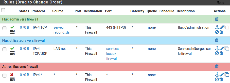 exemple de règles interdisant l'accès au firewall pfSense