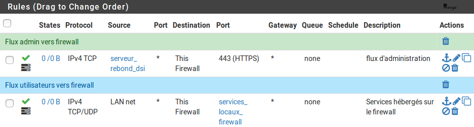exemple de règles d'accès au firewall pfSense pour l'administration