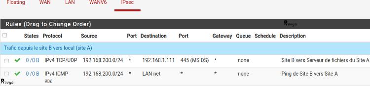 Exemple configuration du filtrage sur un VPN IPsec natté - pfSense - Provya