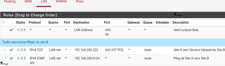 Configuration du filtrage sur un VPN IPsec natté - pfSense - Provya