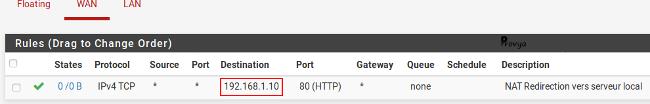 Exemple d'une règle de filtrage pour une redirection de port sous pfSense - Provya