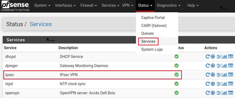 Vérifier statut service VPN IPsec sous pfSense - Provya