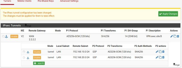 Exemple de configuration complète d'un tunnel VPN IPsec sous pfSense - Provya