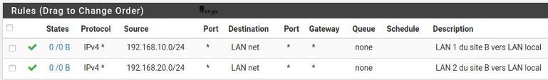 Exemple règles de filtrage du VPN IPsec vers le LAN sous pfSense - Provya
