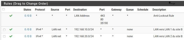 Exemple règles de filtrage du LAN vers le VPN IPsec sous pfSense - Provya
