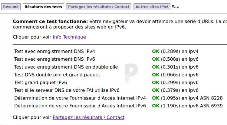 Tester sa connexion IPv6 - Provya